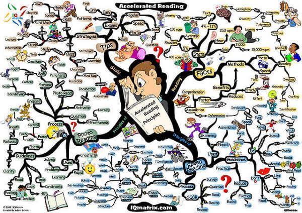 10 stratégies pour améliorer la mémoire et étudier plus efficacement