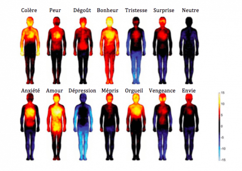 La carte des émotions humaines