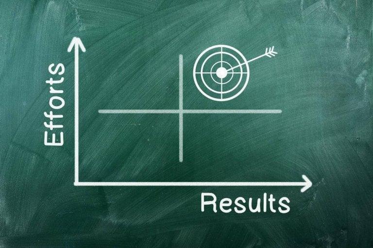 Comment trouver la motivation nécessaire pour atteindre vos objectifs ?