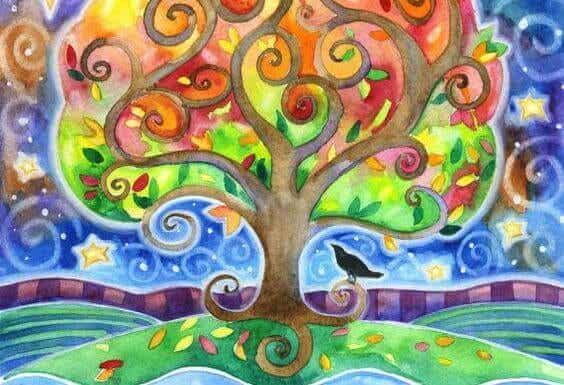 Créez votre propre arbre à préoccupations
