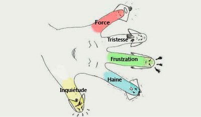 Une technique japonaise pour éliminer le stress