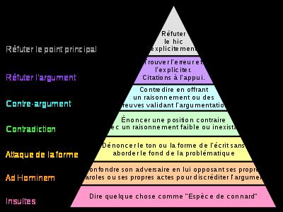 pyramide paul graham