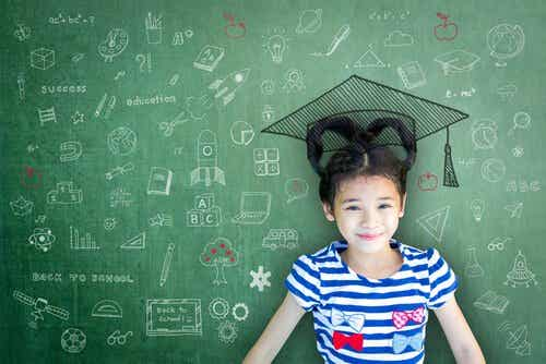Comment le concept de soi influe-t-il sur le rendement scolaire ?