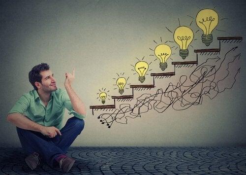4 caractéristiques des entrepreneurs