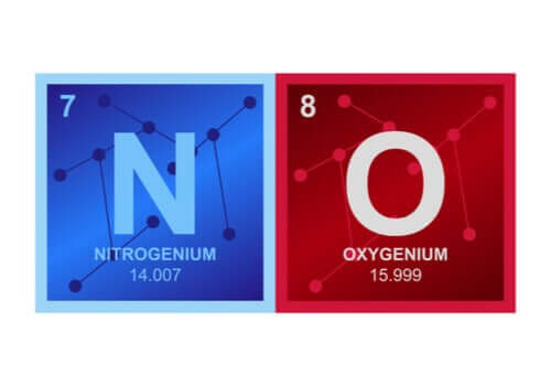 Le symbole de l'oxyde nitrique