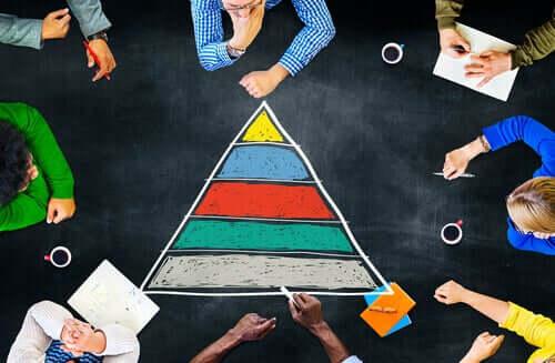La pyramide des besoins d'Abraham Maslow